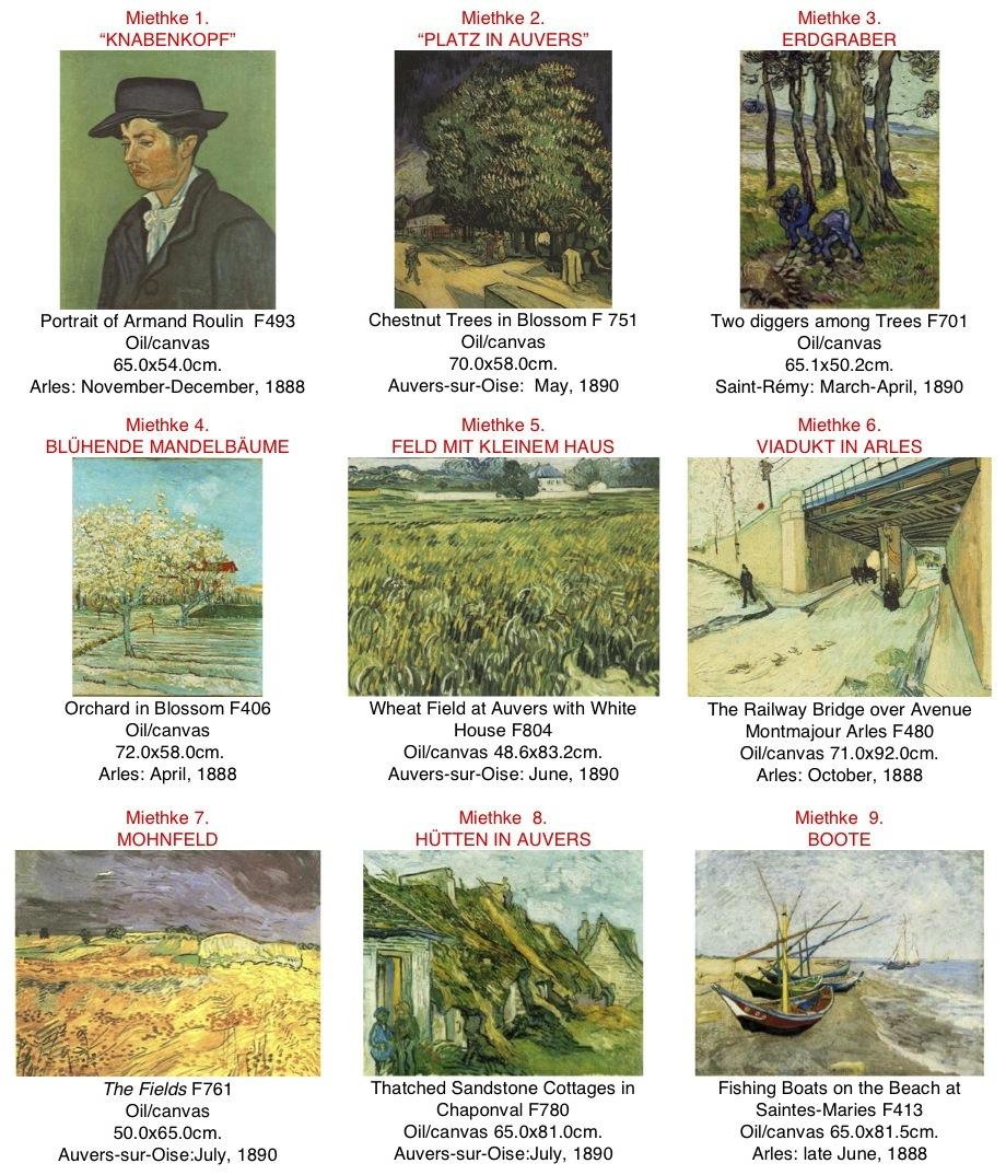 Van Gogh Exhibition, Vienna, January 1906   Richard Gerstl (1883-1908)